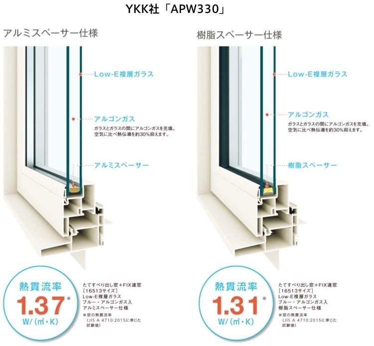 YKK社の「APW330」